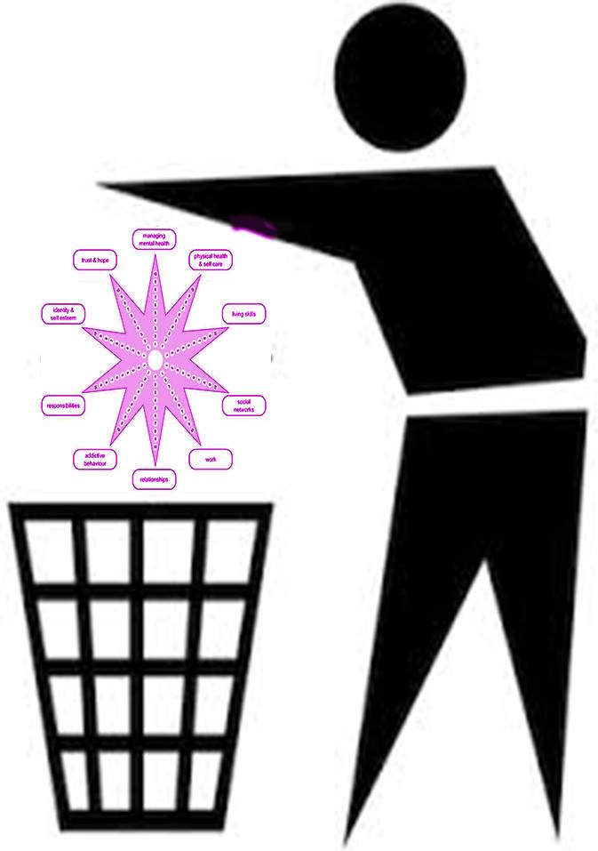Stick Man putting a Recovery Star in a bin in the style of an anti-litter message