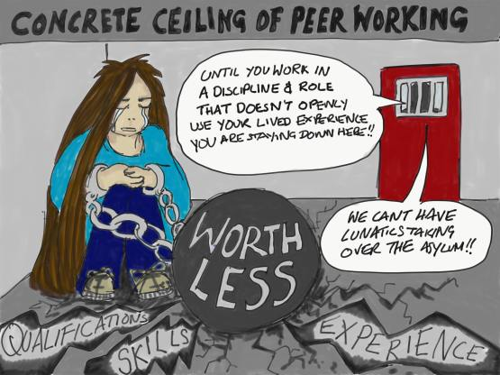 peer worker part 1